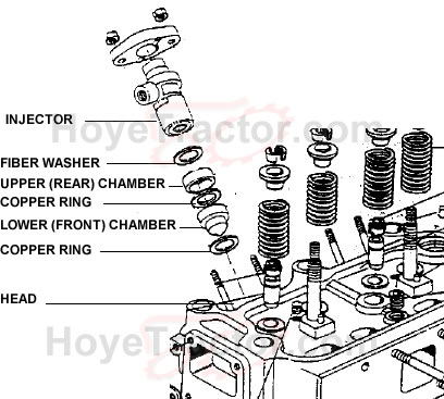 Yanmar Industrial Engine Parts: Combustion Chamber (lower